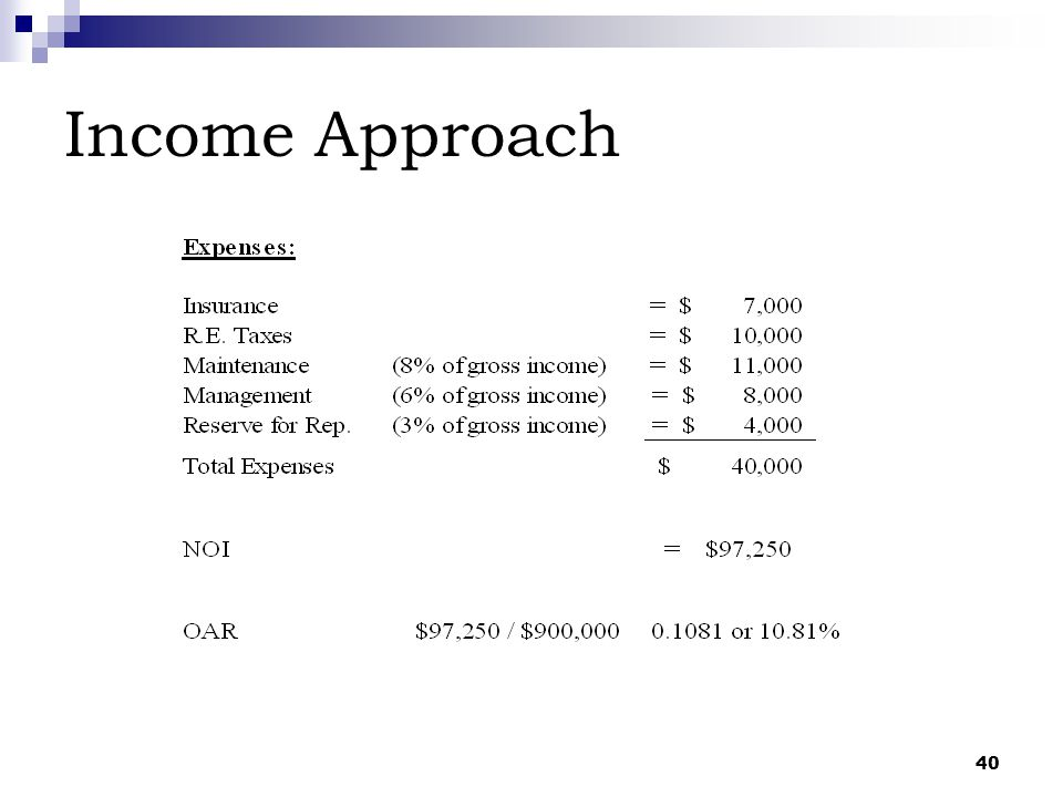 40 Income Approach