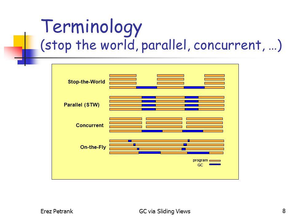 Erez PetrankGC via Sliding Views9 Benefits & Costs Informal Pause times 200ms 2ms 20ms Throughput Loss: 10-20% Stop-the-World Parallel (STW) Concurrent On-the-Fly program GC