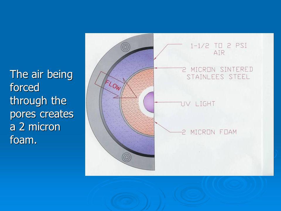 The air being forced through the pores creates a 2 micron foam.