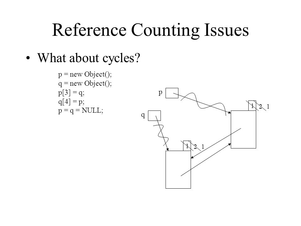 Reference Counting Issues What about cycles.