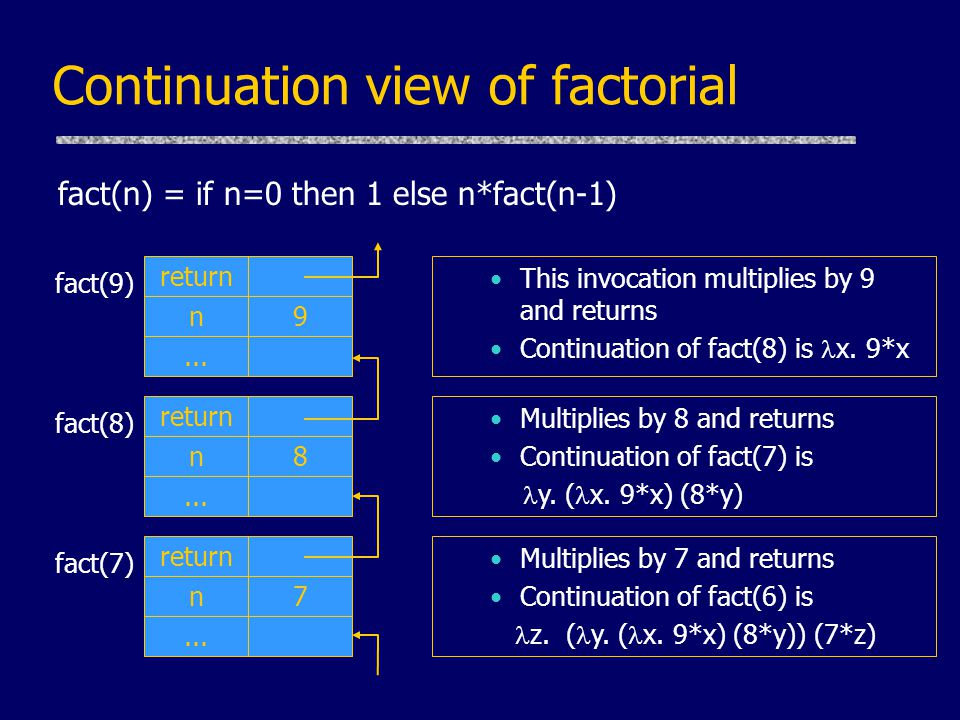 Continuation view of factorial fact(n) = if n=0 then 1 else n*fact(n-1) fact(9) fact(8) fact(7) This invocation multiplies by 9 and returns Continuation of fact(8) is x.