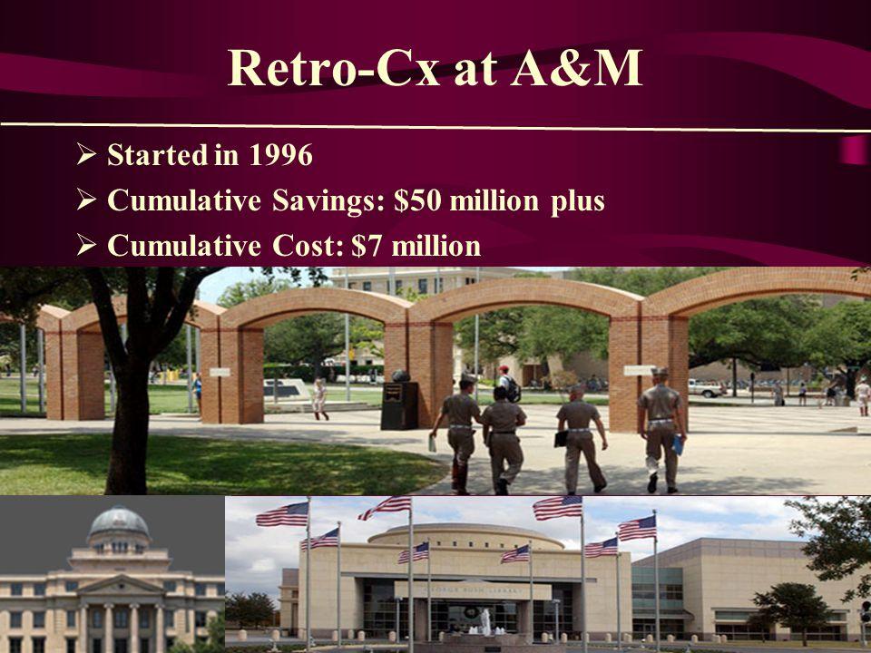 26 Retro-Cx at A&M  Started in 1996  Cumulative Savings: $50 million plus  Cumulative Cost: $7 million