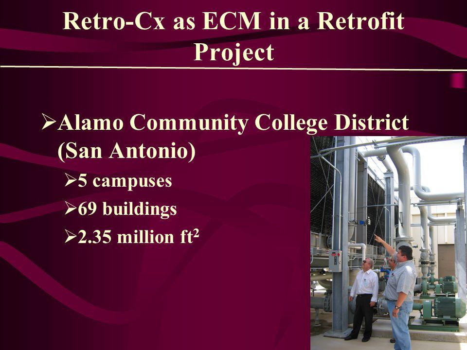 33 Retro-Cx as ECM in a Retrofit Project  Alamo Community College District (San Antonio)  5 campuses  69 buildings  2.35 million ft 2