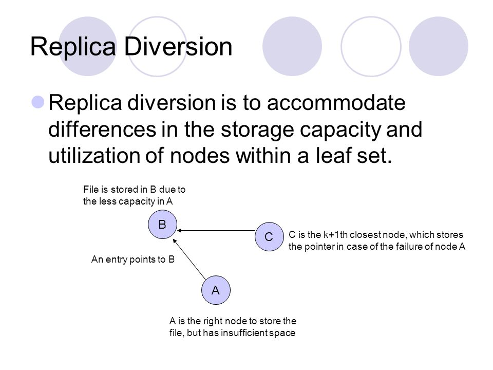Replica Diversion Replica diversion is to accommodate differences in the storage capacity and utilization of nodes within a leaf set.