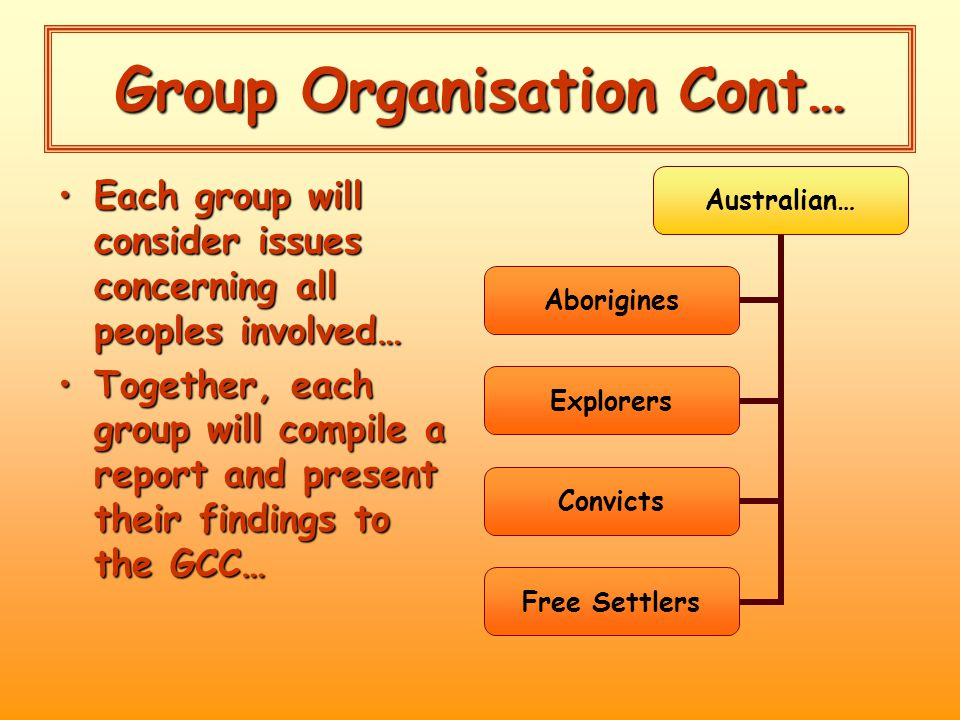 Group Organisation Cont… Each group will consider issues concerning all peoples involved…Each group will consider issues concerning all peoples involved… Together, each group will compile a report and present their findings to the GCC…Together, each group will compile a report and present their findings to the GCC… Australian… Aborigines Explorers Convicts Free Settlers