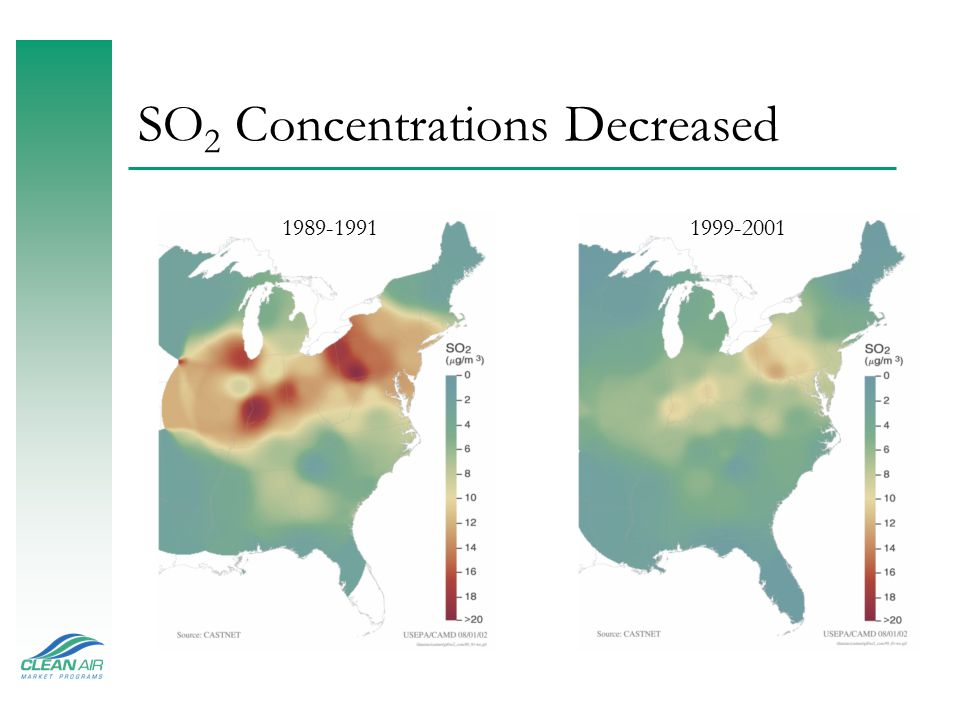 SO 2 Concentrations Decreased 1989-19911999-2001