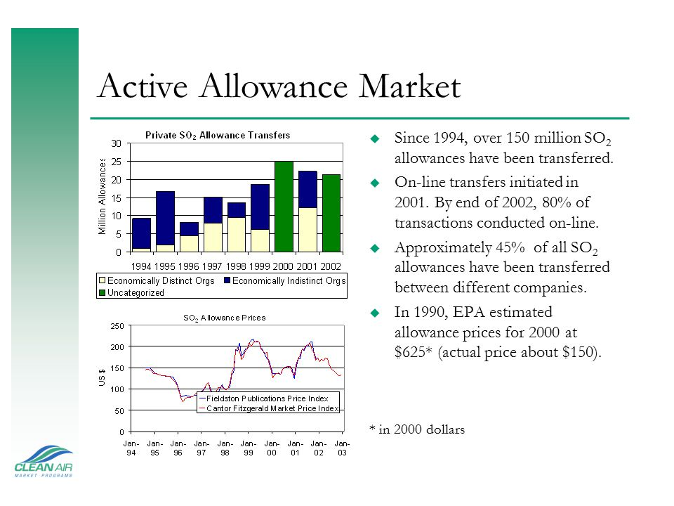 Active Allowance Market u Since 1994, over 150 million SO 2 allowances have been transferred. u On-line transfers initiated in 2001. By end of 2002, 8