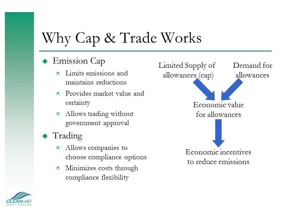 Limited Supply of allowances (cap) Economic value for allowances Economic incentives to reduce emissions Demand for allowances Why Cap & Trade Works u Emission Cap ã Limits emissions and maintains reductions ã Provides market value and certainty ã Allows trading without government approval u Trading ã Allows companies to choose compliance options ã Minimizes costs through compliance flexibility