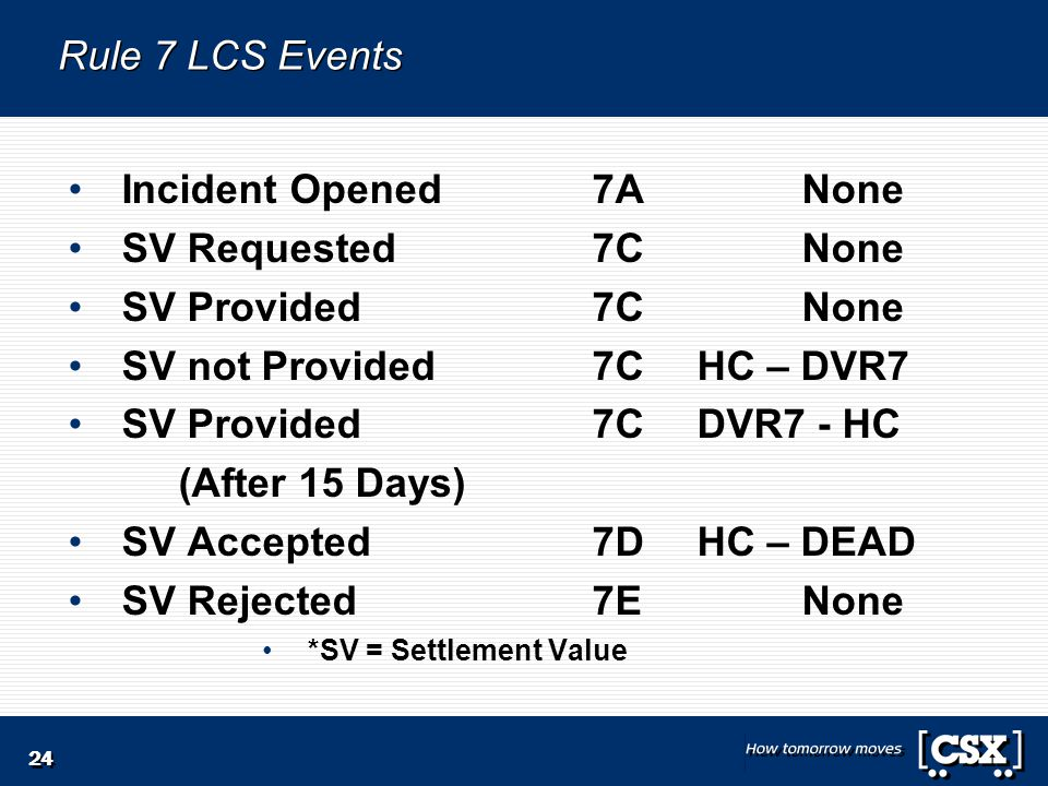 24 Rule 7 LCS Events Incident Opened7ANone SV Requested 7CNone SV Provided7CNone SV not Provided7CHC – DVR7 SV Provided 7CDVR7 - HC (After 15 Days) SV Accepted7DHC – DEAD SV Rejected7ENone *SV = Settlement Value