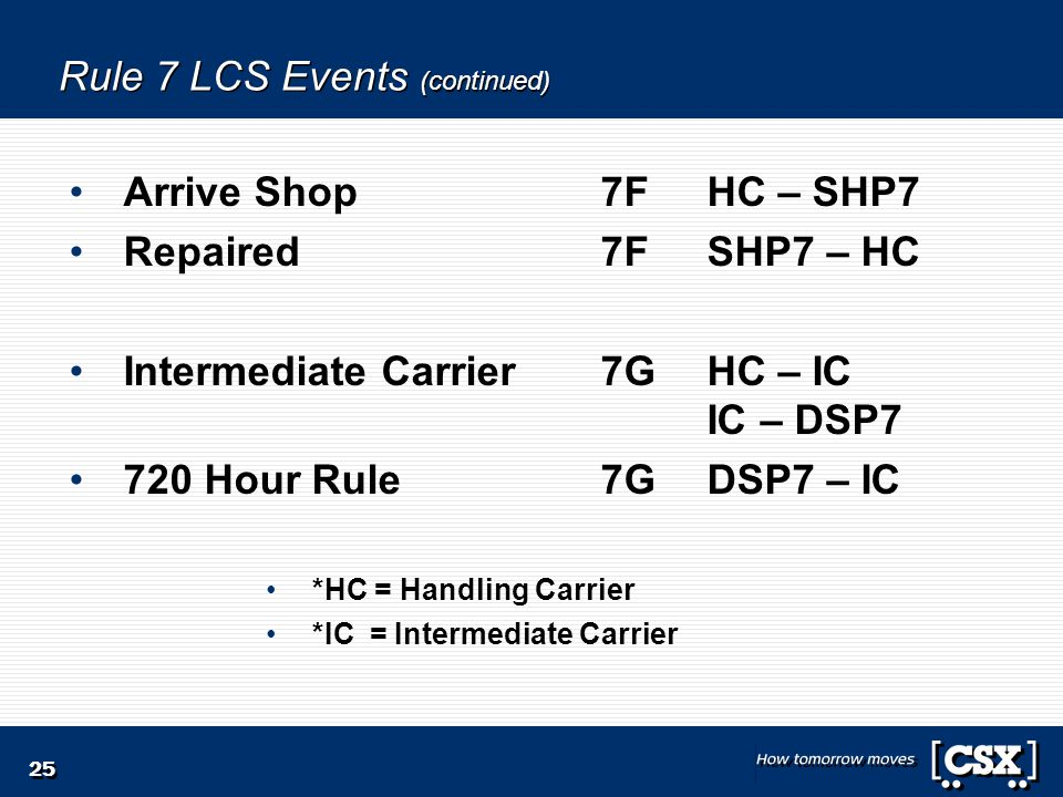 25 Rule 7 LCS Events (continued) Arrive Shop7FHC – SHP7 Repaired7FSHP7 – HC Intermediate Carrier 7GHC – IC IC – DSP7 720 Hour Rule7GDSP7 – IC *HC = Handling Carrier *IC = Intermediate Carrier