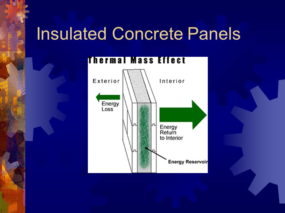 Insulated Concrete Panels