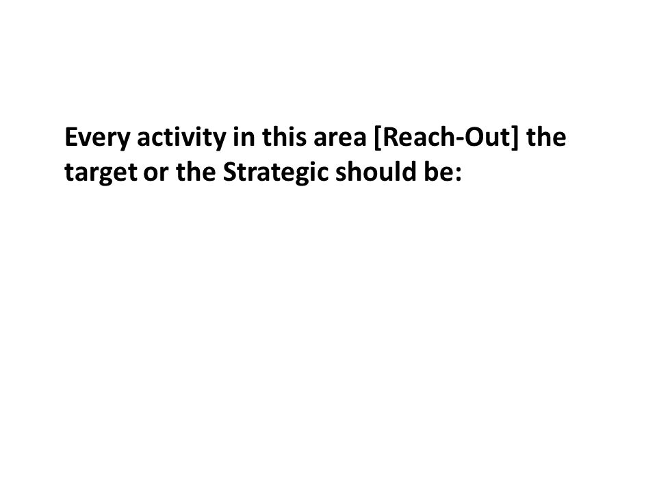 Every activity in this area [Reach-Out] the target or the Strategic should be: