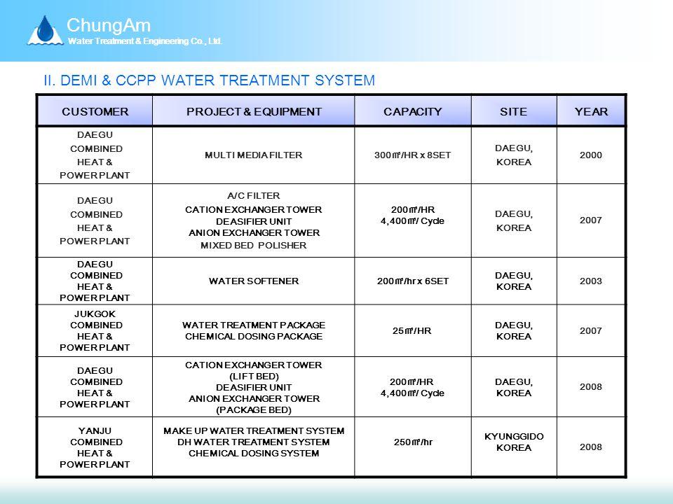ChungAm Water Treatment & Engineering Co., Ltd. Ⅱ.