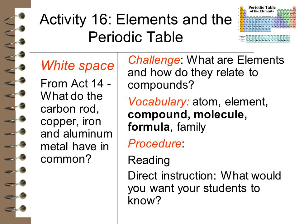 Activity 16: Elements and the Periodic Table White space From Act 14 - What do the carbon rod, copper, iron and aluminum metal have in common? Challen