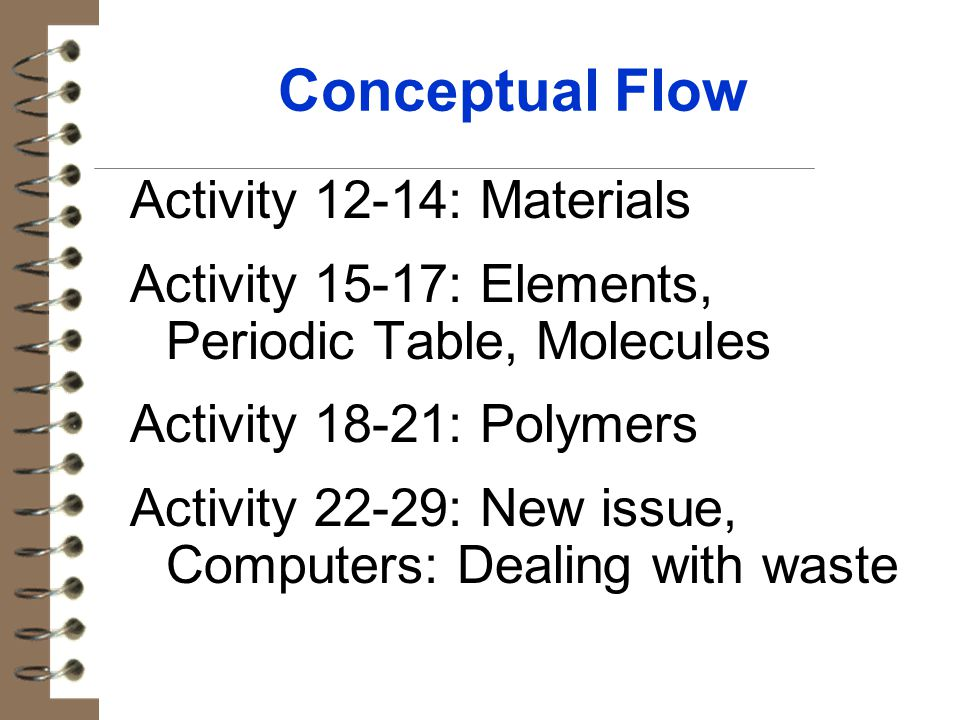 Conceptual Flow Activity 12-14: Materials Activity 15-17: Elements, Periodic Table, Molecules Activity 18-21: Polymers Activity 22-29: New issue, Comp