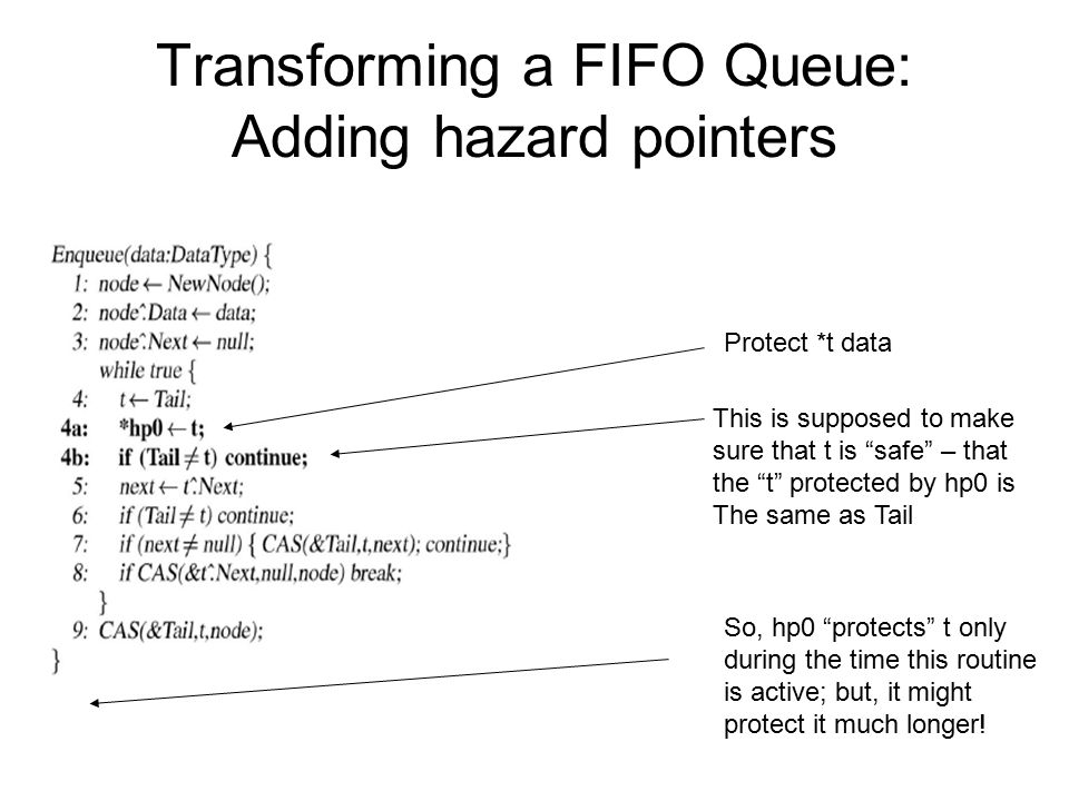 Transforming a FIFO Queue: Adding hazard pointers Protect *t data This is supposed to make sure that t is safe – that the t protected by hp0 is The same as Tail So, hp0 protects t only during the time this routine is active; but, it might protect it much longer!
