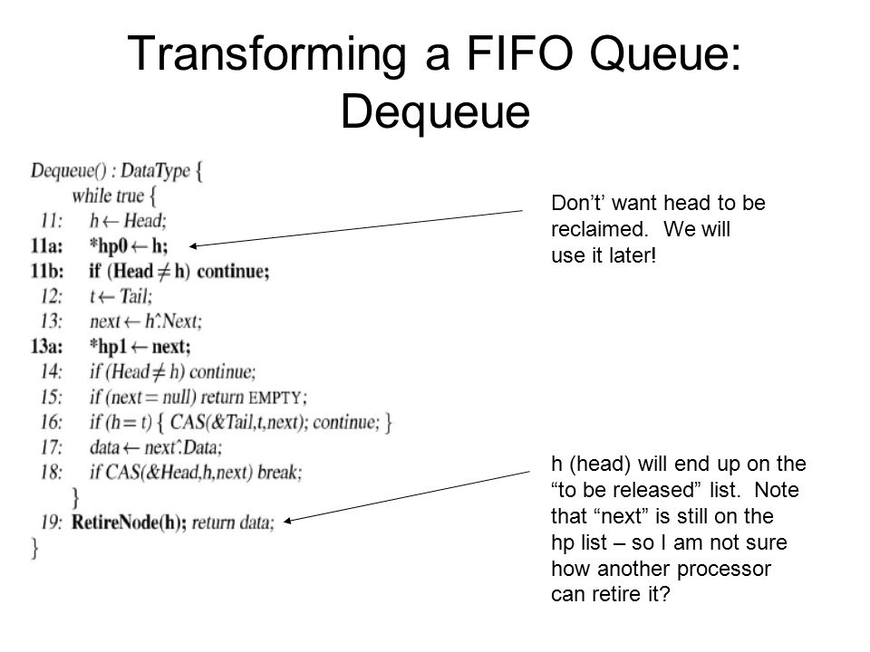 Transforming a FIFO Queue: Dequeue Don't' want head to be reclaimed.