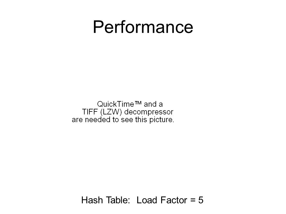 Performance Hash Table: Load Factor = 5