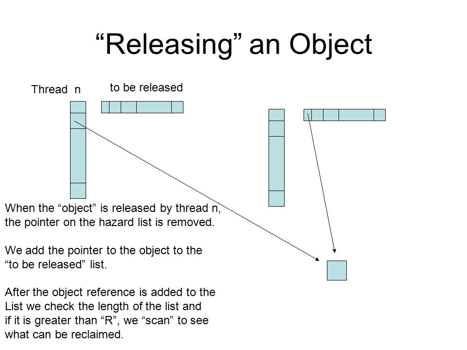 Releasing an Object Thread n When the object is released by thread n, the pointer on the hazard list is removed.