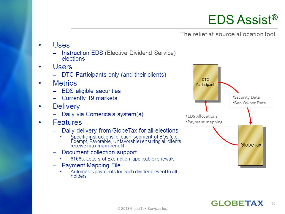 Uses –Instruct on EDS (Elective Dividend Service) elections Users –DTC Participants only (and their clients) Metrics –EDS eligible securities –Currently 19 markets Delivery –Daily via Comerica's system(s) Features –Daily delivery from GlobeTax for all elections Specific instructions for each 'segment' of BOs (e.g.