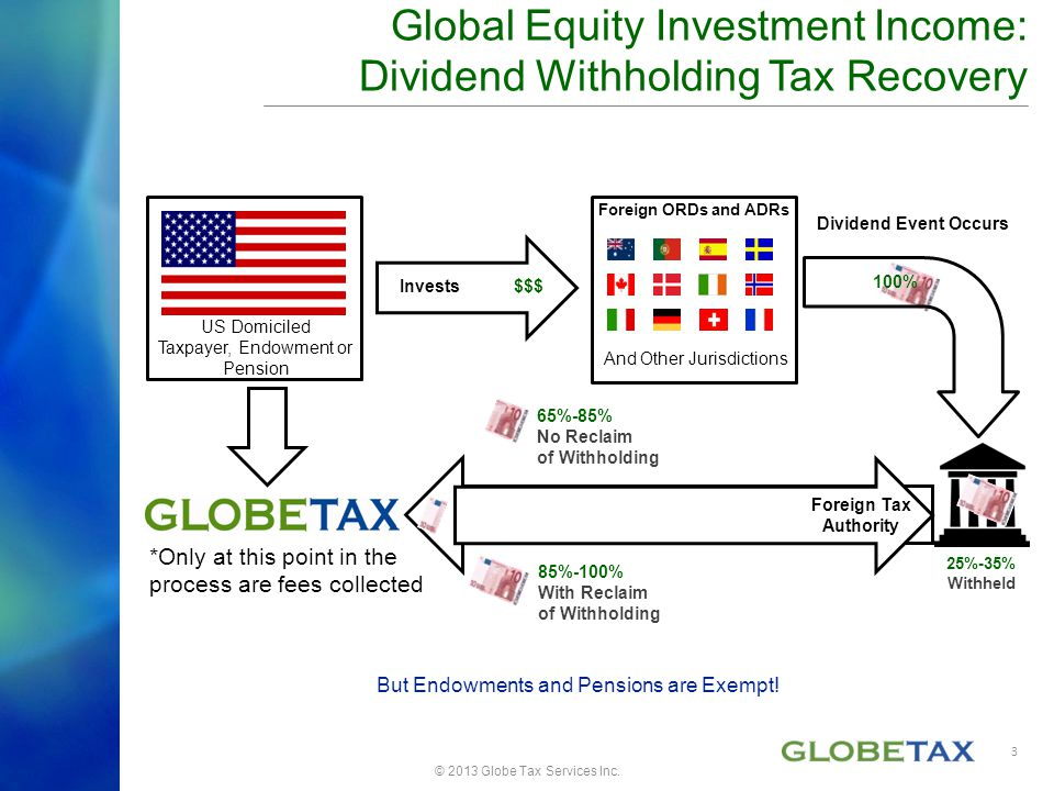 Global Equity Investment Income: Dividend Withholding Tax Recovery 3 But Endowments and Pensions are Exempt! Foreign Tax Authority 25%-35% Withheld An