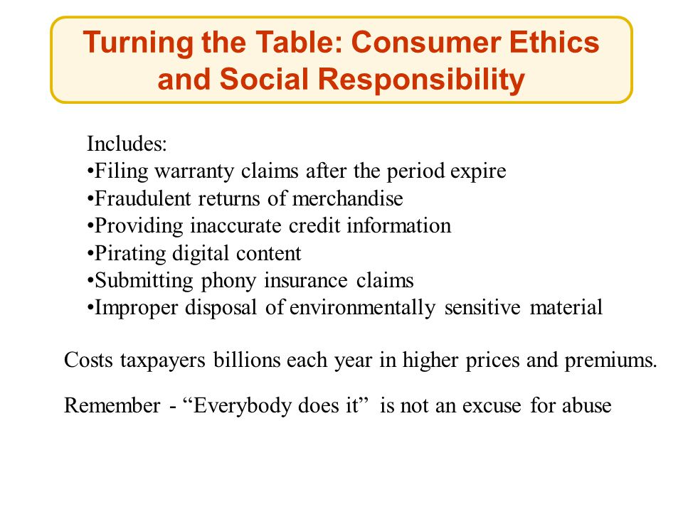 Turning the Table: Consumer Ethics and Social Responsibility Includes: Filing warranty claims after the period expire Fraudulent returns of merchandise Providing inaccurate credit information Pirating digital content Submitting phony insurance claims Improper disposal of environmentally sensitive material Costs taxpayers billions each year in higher prices and premiums.