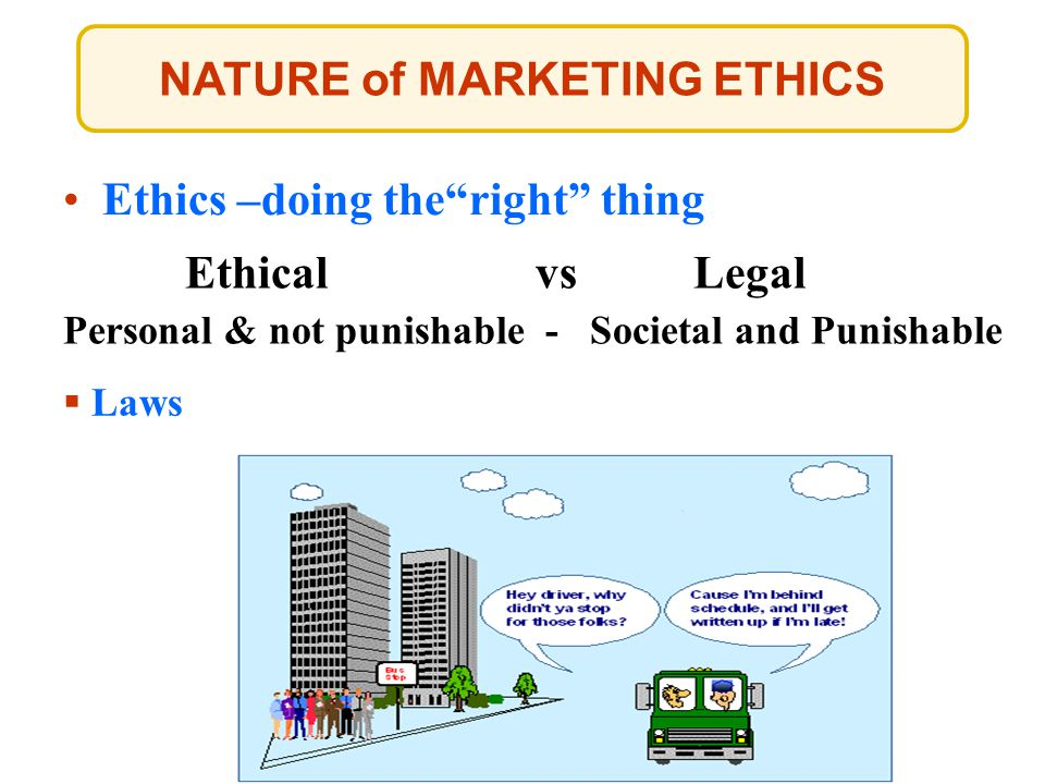 NATURE of MARKETING ETHICS Ethics –doing the right thing  Laws Laws Ethical vs Legal Personal & not punishable - Societal and Punishable