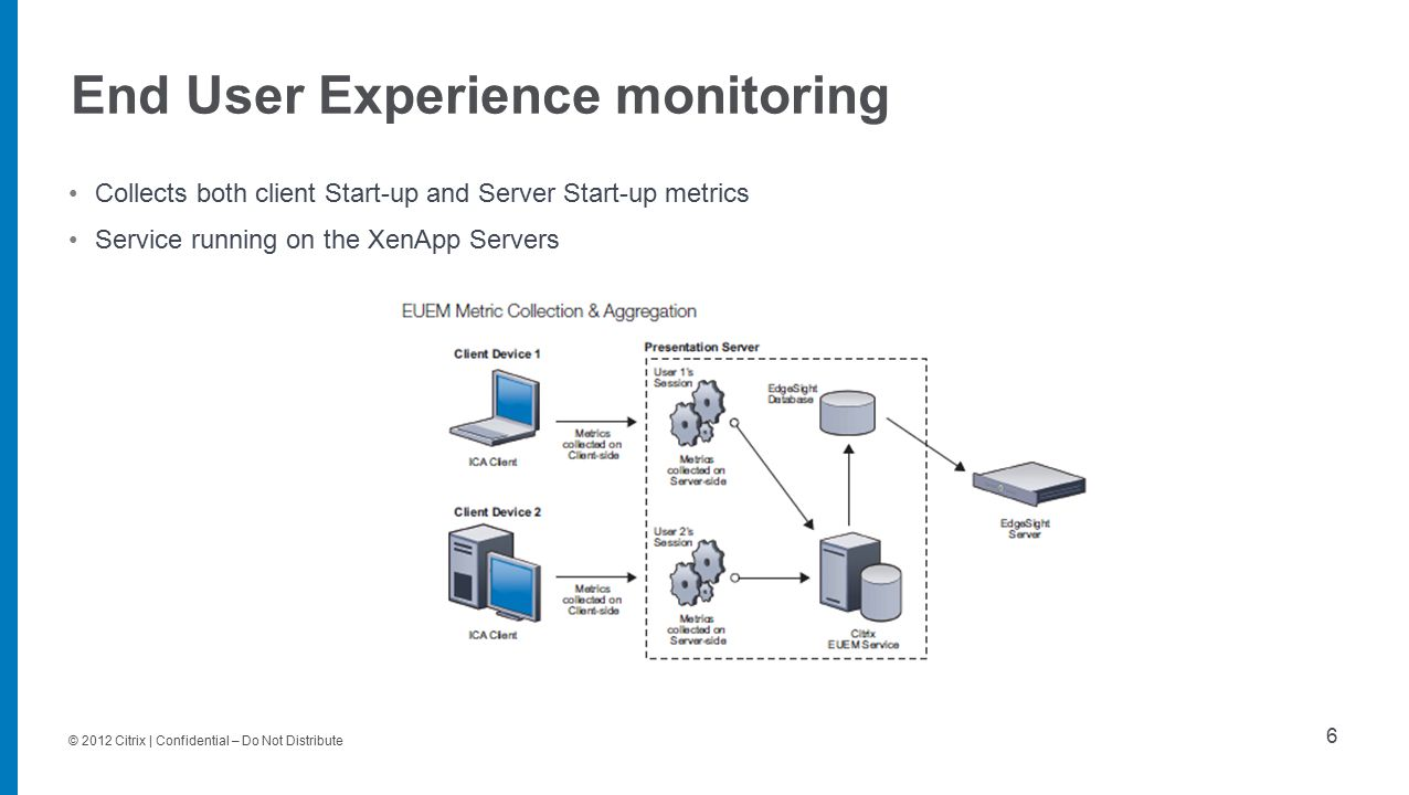 © 2012 Citrix | Confidential – Do Not Distribute End User Experience monitoring 6 Collects both client Start-up and Server Start-up metrics Service ru