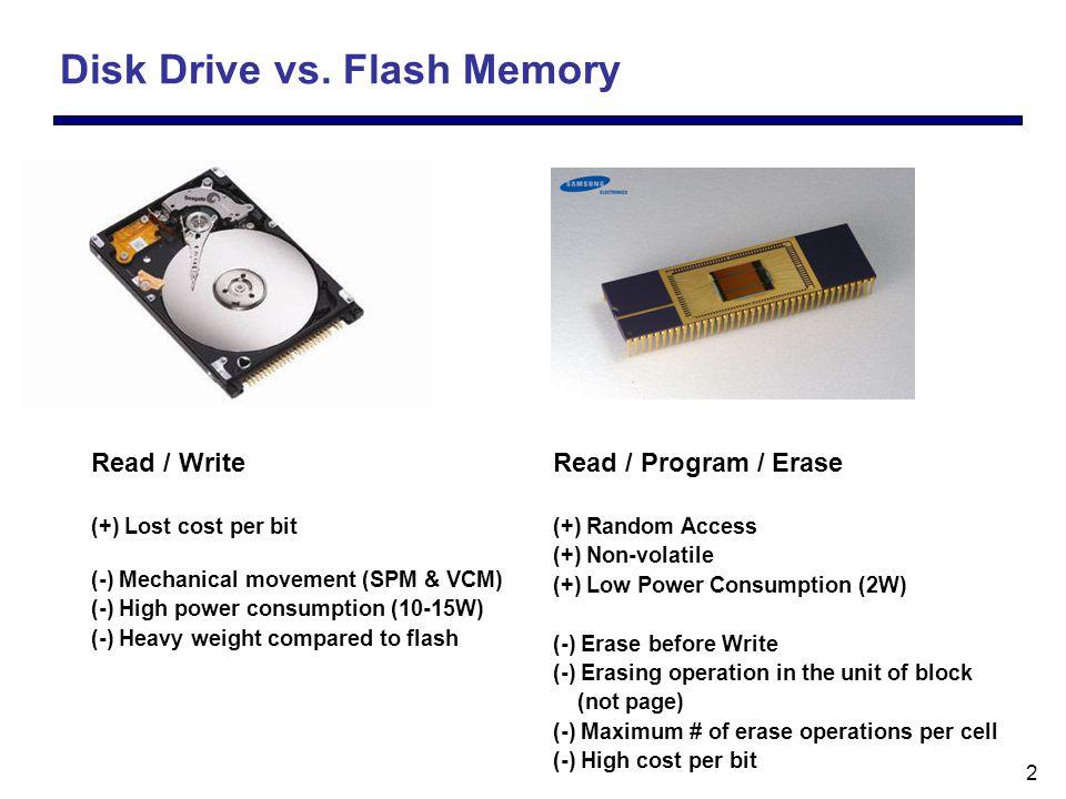 2 Disk Drive vs.