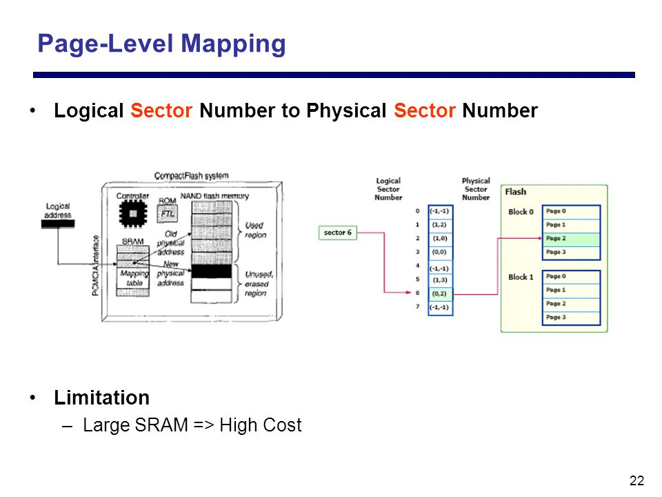 22 Page-Level Mapping Logical Sector Number to Physical Sector Number Limitation –Large SRAM => High Cost