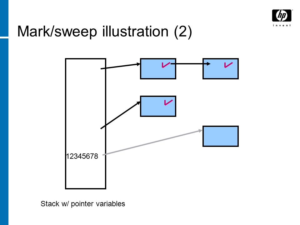 Mark/sweep illustration (2) Stack w/ pointer variables 12345678