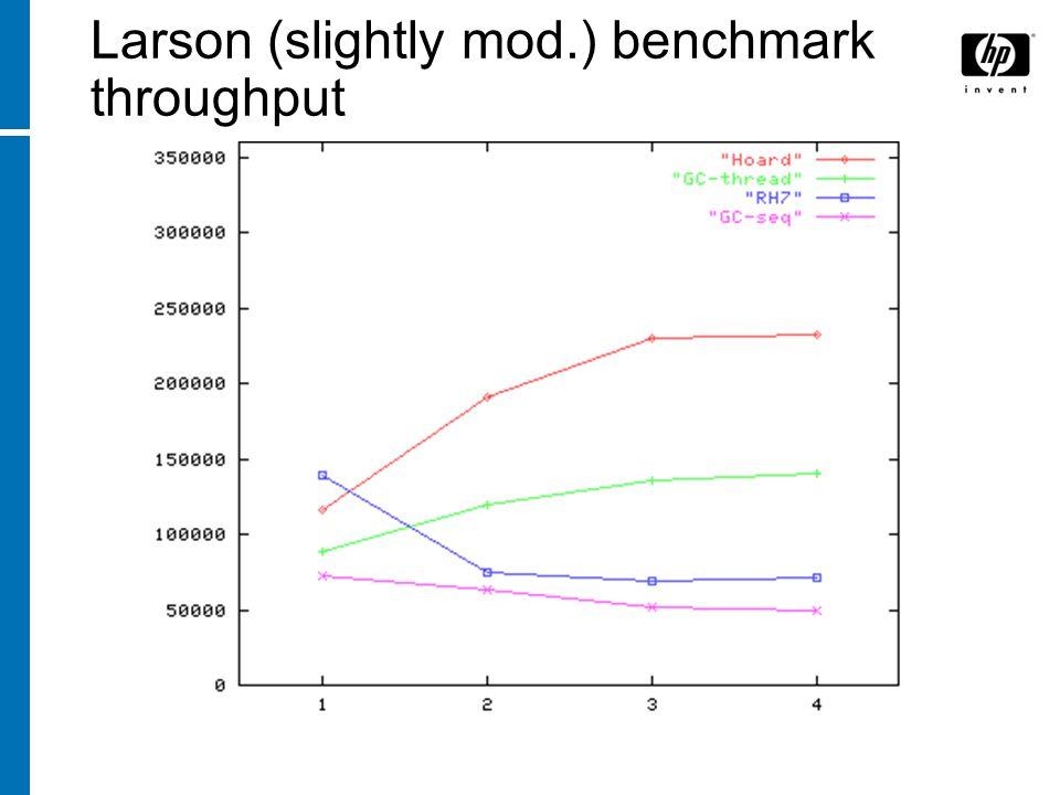 Larson (slightly mod.) benchmark throughput