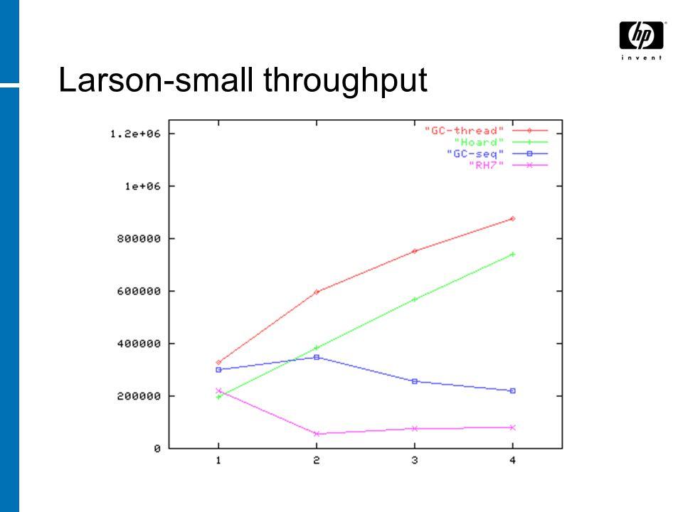 Larson-small throughput