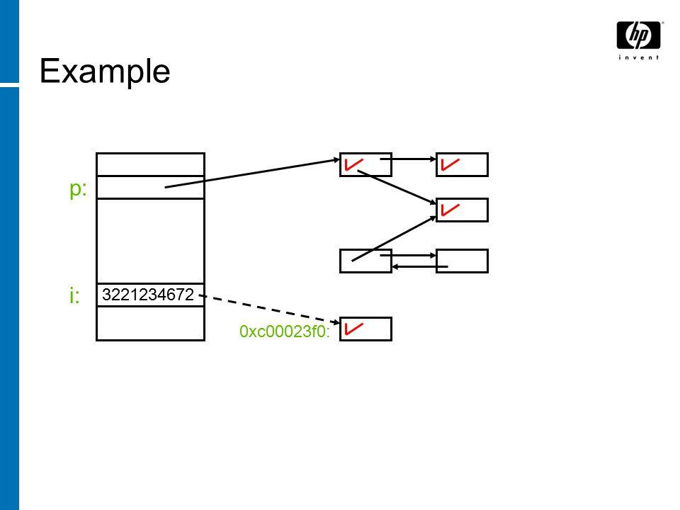 Example p: i: 0xc00023f0: 3221234672