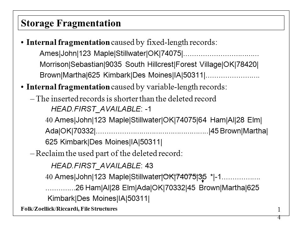 Folk/Zoellick/Riccardi, File Structures 1414 Storage Fragmentation Internal fragmentation caused by fixed-length records: Ames|John|123 Maple|Stillwater|OK|74075|...................................
