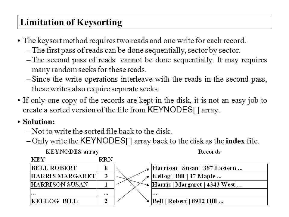 Limitation of Keysorting The keysort method requires two reads and one write for each record.