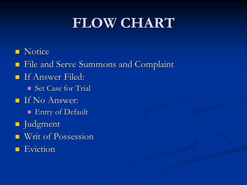 FLOW CHART Notice Notice File and Serve Summons and Complaint File and Serve Summons and Complaint If Answer Filed: If Answer Filed: Set Case for Tria