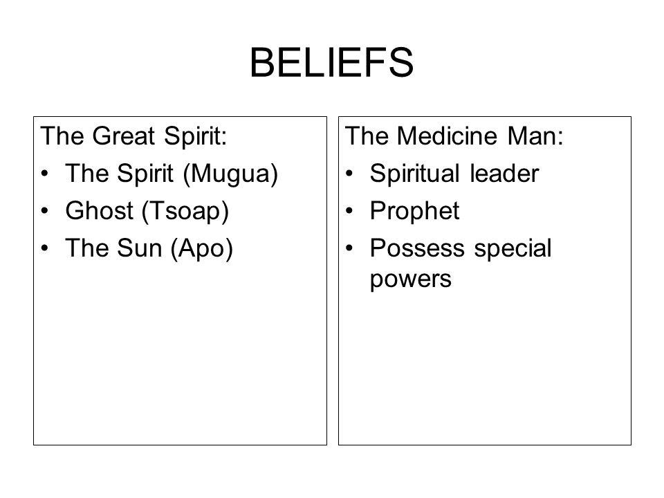 BELIEFS The Great Spirit: The Spirit (Mugua) Ghost (Tsoap) The Sun (Apo) The Medicine Man: Spiritual leader Prophet Possess special powers