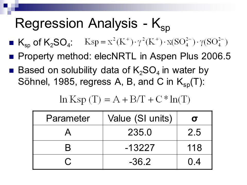 Regression Analysis - K sp K sp of K 2 SO 4 : Property method: elecNRTL in Aspen Plus 2006.5 Based on solubility data of K 2 SO 4 in water by Söhnel,