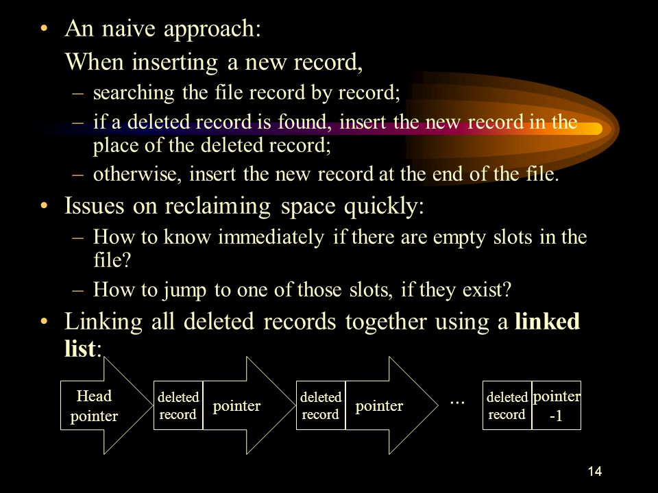 14 An naive approach: When inserting a new record, –searching the file record by record; –if a deleted record is found, insert the new record in the p