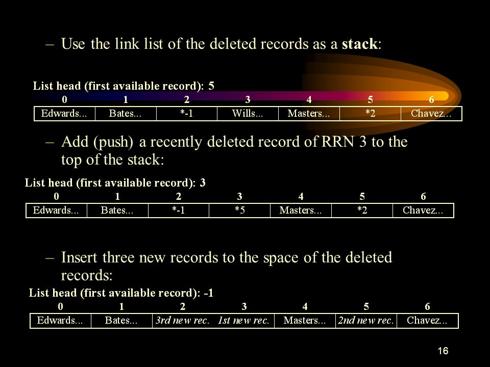 16 –Use the link list of the deleted records as a stack: –Add (push) a recently deleted record of RRN 3 to the top of the stack: –Insert three new rec