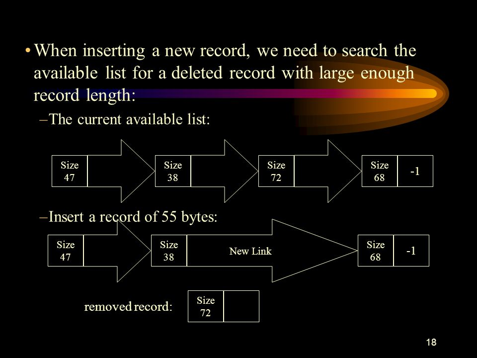 18 When inserting a new record, we need to search the available list for a deleted record with large enough record length: –The current available list