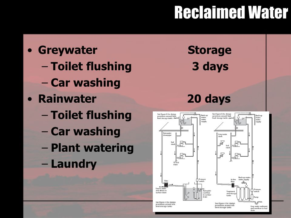 Reclaimed Water Greywater Storage –Toilet flushing 3 days –Car washing Rainwater 20 days –Toilet flushing –Car washing –Plant watering –Laundry