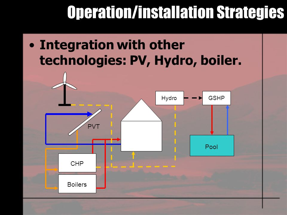 Operation/installation Strategies Integration with other technologies: PV, Hydro, boiler.