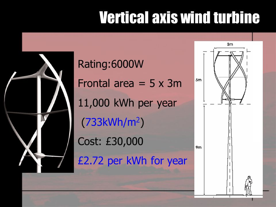Vertical axis wind turbine Rating:6000W Frontal area = 5 x 3m 11,000 kWh per year (733kWh/m 2 ) Cost: £30,000 £2.72 per kWh for year
