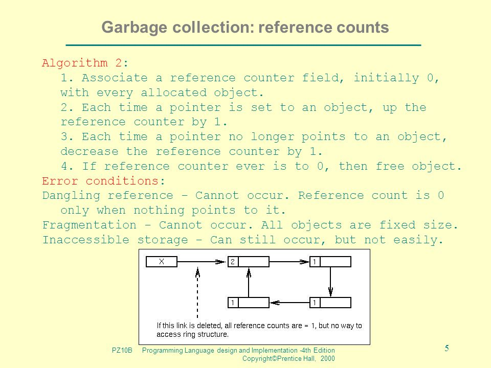 PZ10B Programming Language design and Implementation -4th Edition Copyright©Prentice Hall, 2000 5 Garbage collection: reference counts Algorithm 2: 1.
