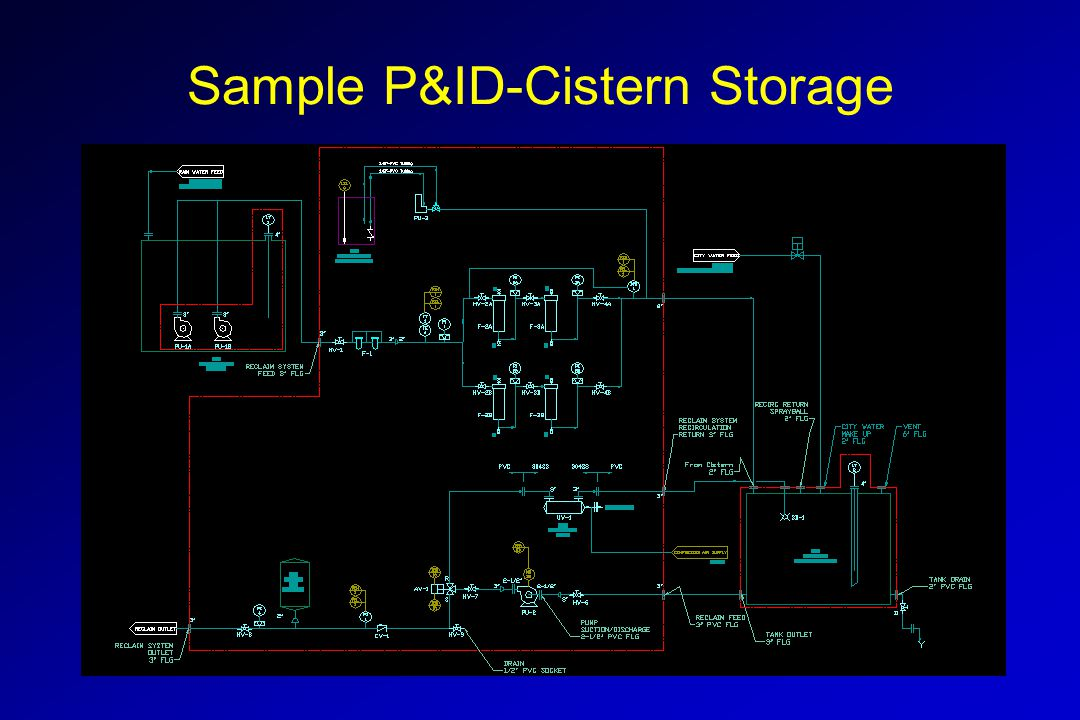 Sample P&ID-Cistern Storage