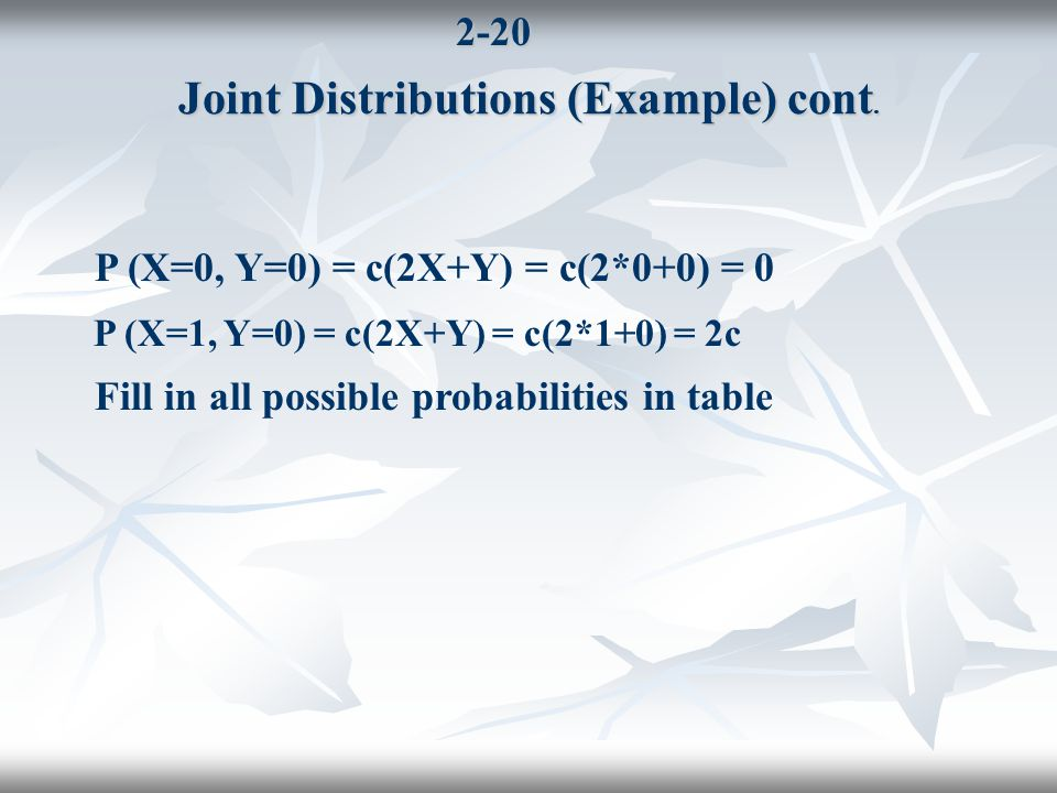 2-20 Joint Distributions (Example) cont.