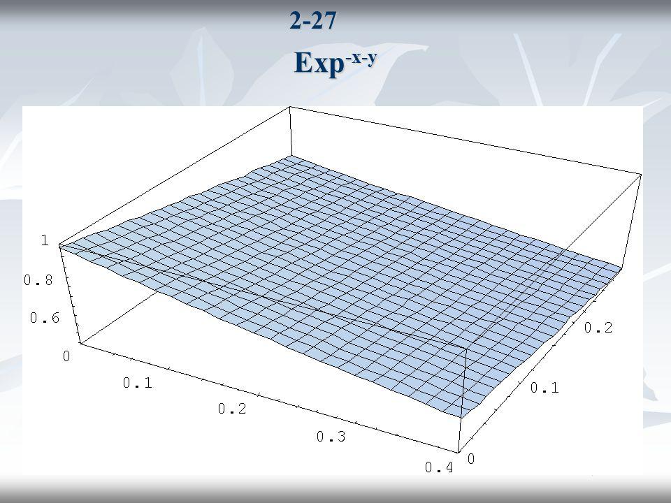 2-27 Exp -x-y