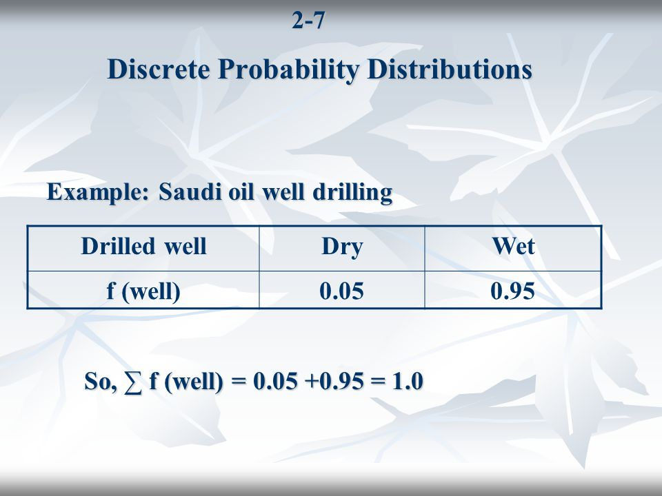 2-7 Discrete Probability Distributions Example: Saudi oil well drilling Example: Saudi oil well drilling So, ∑ f (well) = 0.05 +0.95 = 1.0 Drilled wellDryWet f (well)0.050.95